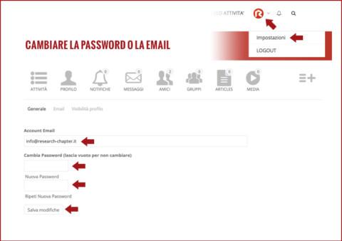 Cambio password o email del profilo